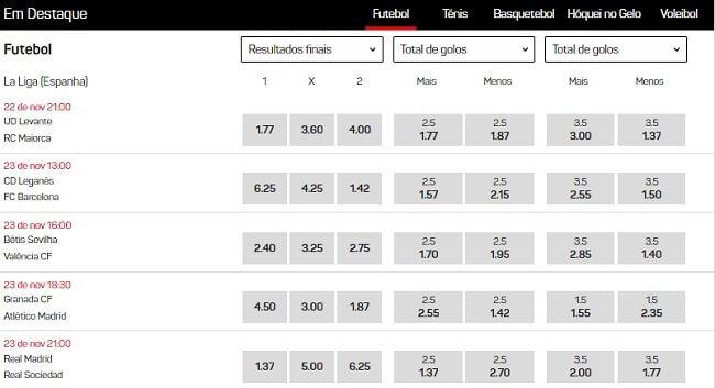 Placard Odds em Futebol